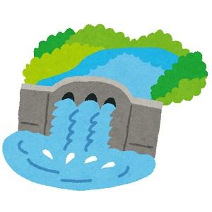 台風とダム
